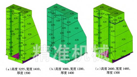3、深孔钻机床的模态计算 模态分析的目的是通过计算固有频率和振型对结构设计提供参考,当激振力频率接近某一固有频率时,结构将发生共振。因此若激振力频率不可改变,只有通过改变设计使结构固有频率避开激振频率。 固有频率与振型代表结构的内在本质特性,计算结果与边界条件定义有关,与外力无关陋J。为加快计算速度,一般需要对分析模型进行大量的简化,处理过程需要丰富的分析经验。加工过程中机床部件之间都存在位置间的相对运动,对于某一感兴趣的位置进行静力分析时,通过对运动部件间接触表面施加有限节点的位移耦合建立边界条件来分